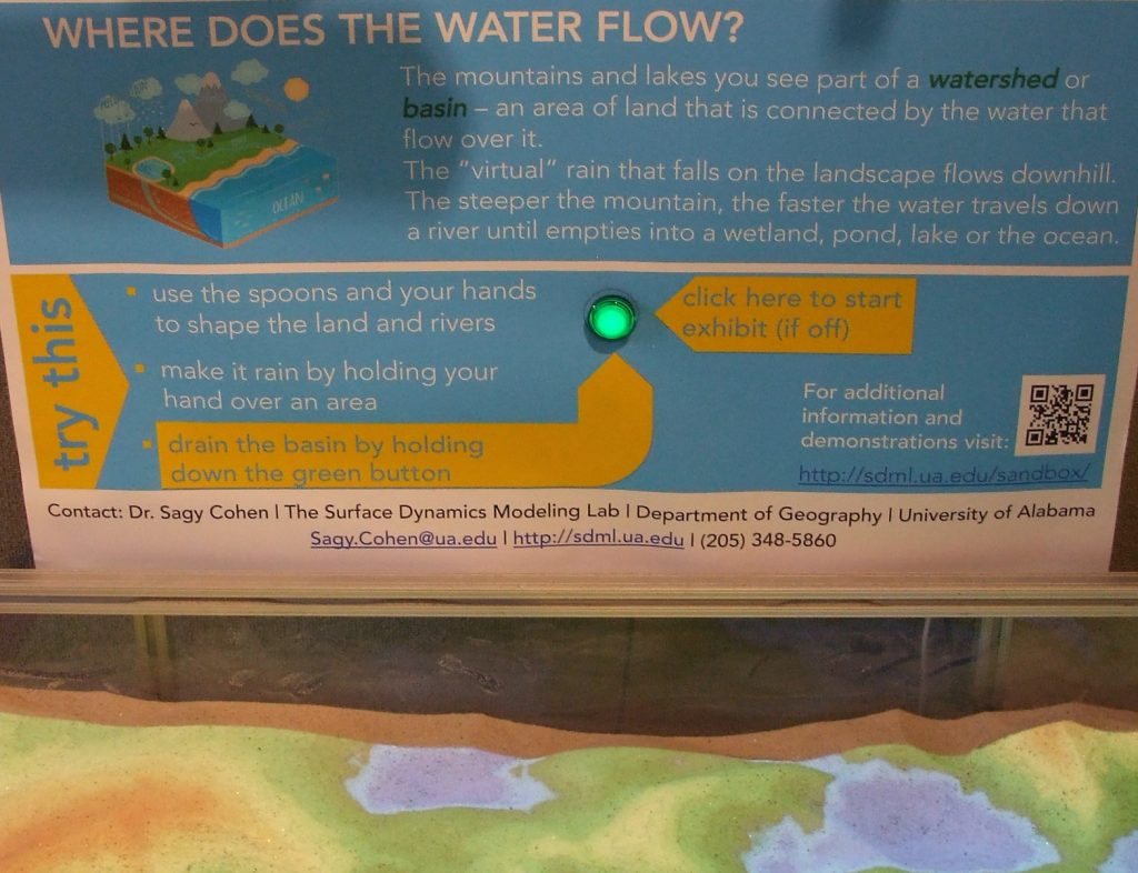 Where does the water flow?
